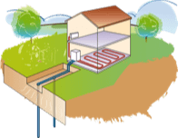 Geothermie assistee par PAC