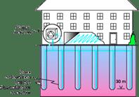 geostructures-pieux-fondations-energetiques