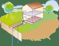 geothermie-sondes