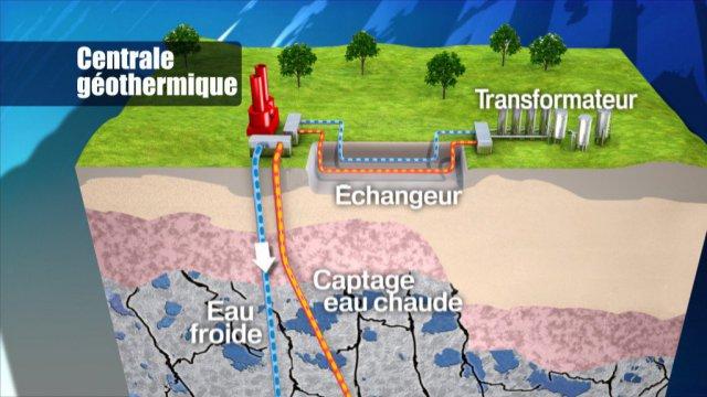 geothermie_fonctionnement